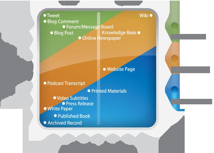 Content_Value_Index